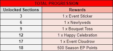 main rewards.png