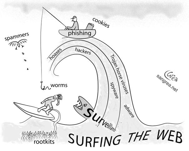 surfing_danger.jpg