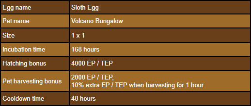 volcano bungalow chart.png